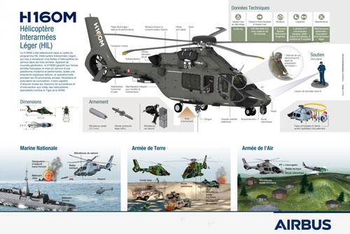 Hélicoptère HIL H160M Guépard d'AIRBUS HELICOPTERS